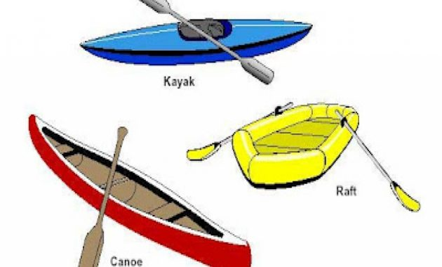 Boats / The Demise Of The Canoe -- Victory For Kayaks